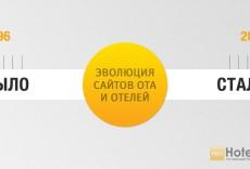 evo_Sites