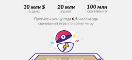 Покемономания продолжается: привлечение гостей с помощью Pokemon Go