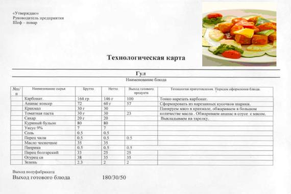 tehnologicheskaya_karta_