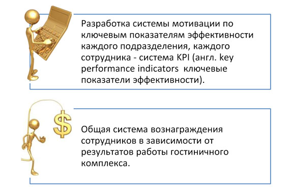 financial-management_kpi