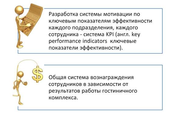 financial-management_kpi