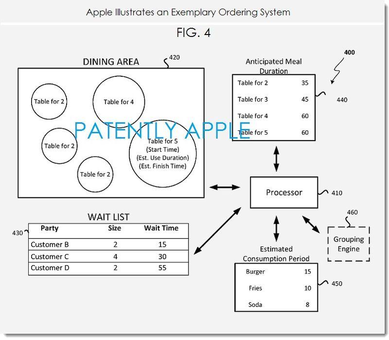 Apple Reservation System