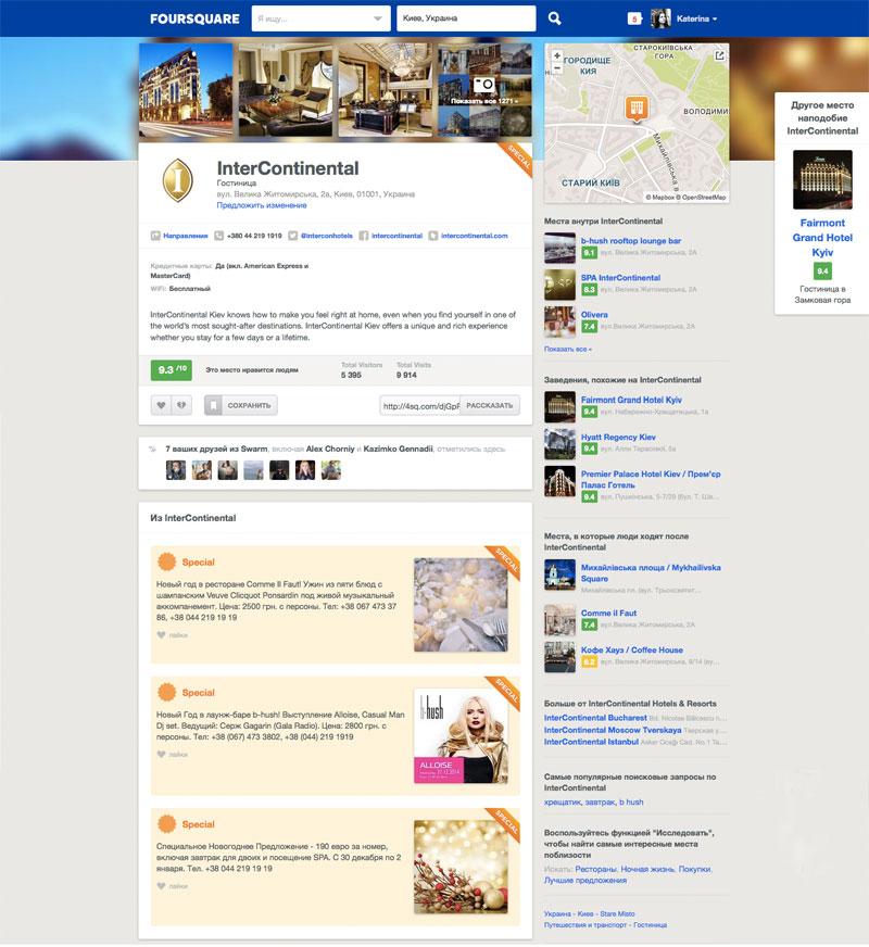 Профиль отеля InterContinental Kiev