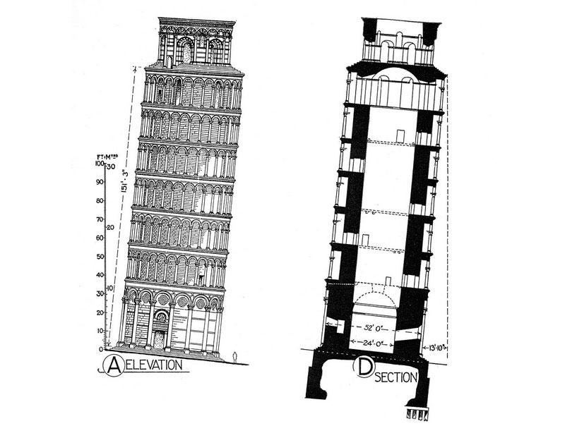Пизанскую башню превратят в отель