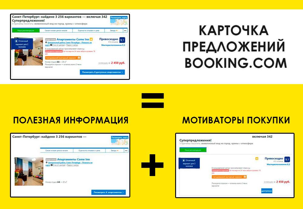 Продвижение отеля на Booking.com