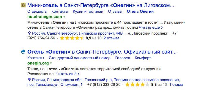 рейтинг отеля в поиске Яндекс