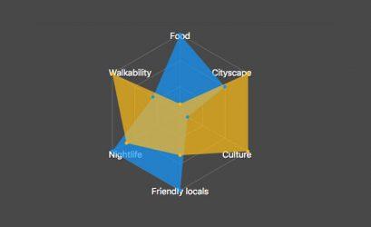 Новинка от Booking.com: интерактивная карта для сравнения туристических направлений