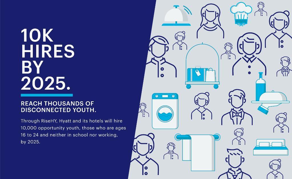 Hyatt обещает трудоустроить более 10 тысяч молодых людей